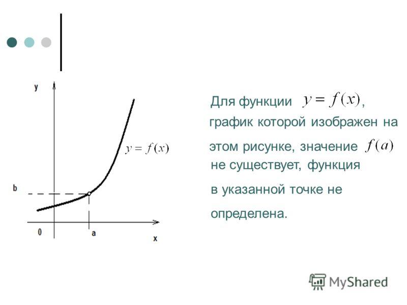 Для функции график которой изображен на этом рисунке, значение, не существует, функция в указанной точке не определена.