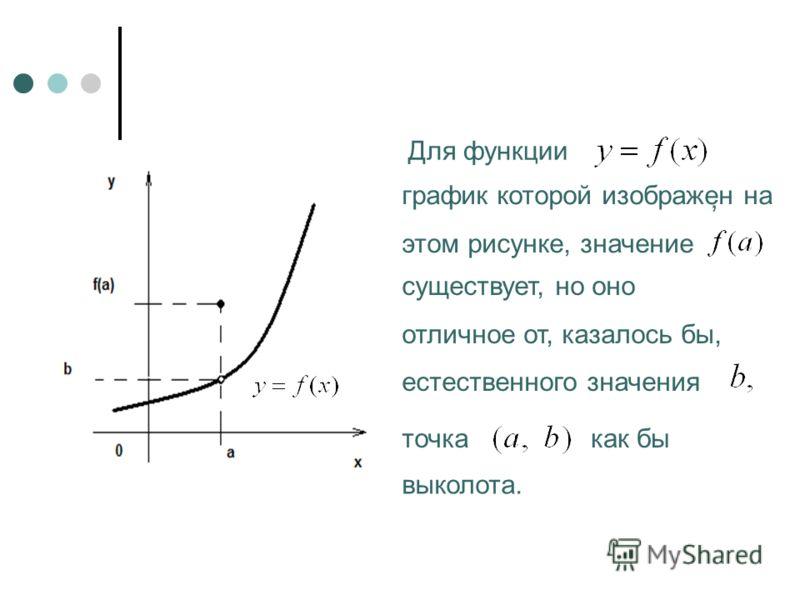 Для функции график которой изображен на этом рисунке, значение, существует, но оно отличное от, казалось бы, естественного значения точкакак бы выколота.