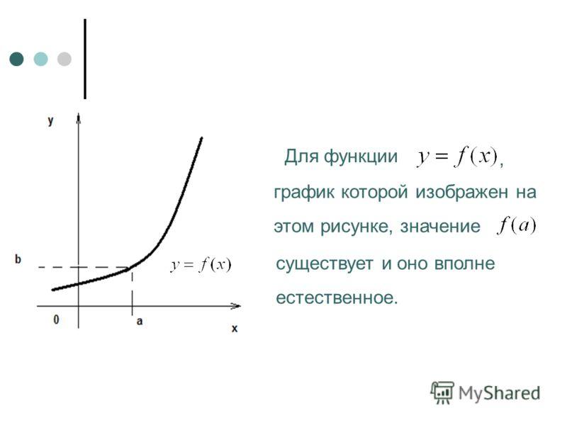 Для функции график которой изображен на этом рисунке, значение, существует и оно вполне естественное.