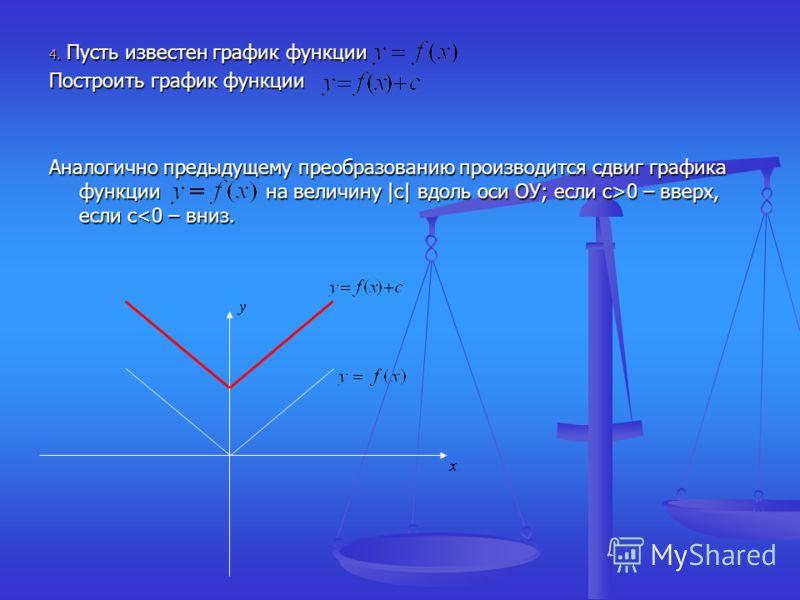 4. Пусть известен график функции Построить график функции Аналогично предыдущему преобразованию производится сдвиг графика функции на величину |c| вдоль оси ОУ; если с>0 – вверх, если c