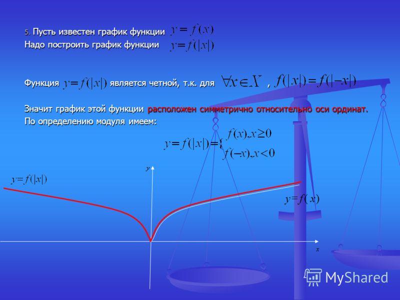 5. Пусть известен график функции Надо построить график функции Функция является четной, т.к. для, Значит график этой функции расположен симметрично относительно оси ординат. По определению модуля имеем: )(xfy