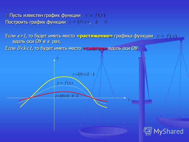 7. Пусть известен график функции Построить график функции, Если к>1, то будет иметь место «растяжение» графика функции вдоль оси ОУ в к раз, Если 0