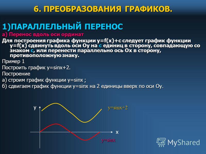 6. ПРЕОБРАЗОВАНИЯ ГРАФИКОВ. 1)ПАРАЛЛЕЛЬНЫЙ ПЕРЕНОС а) Перенос вдоль оси ординат Для построения графика функции у=f(х)+с следует график функции у=f(х) сдвинуть вдоль оси Оу на с единиц в сторону, совпадающую со знаком с, или перенести параллельно ось