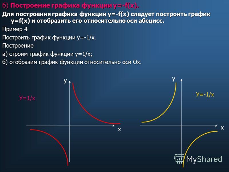 б) Построение графика функции у=-f(х). Для построения графика функции у=-f(х) следует построить график у=f(х) и отобразить его относительно оси абсцисс. Пример 4 Построить график функции у=-1/х. Построение а) строим график функции у=1/х; б) отобразим