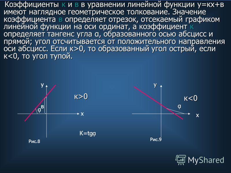 Коэффициенты к и в в уравнении линейной функции у=кх+в имеют наглядное геометрическое толкование. Значение коэффициента в определяет отрезок, отсекаемый графиком линейной функции на оси ординат, а коэффициент к определяет тангенс угла α, образованног