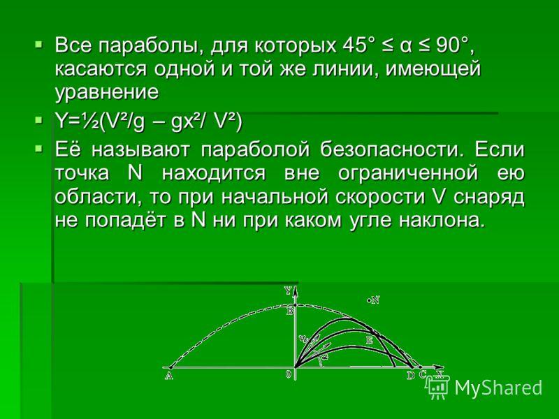 Все параболы, для которых 45° α 90°, касаются одной и той же линии, имеющей уравнение Все параболы, для которых 45° α 90°, касаются одной и той же линии, имеющей уравнение Y=½(V²/g – gx²/ V²) Y=½(V²/g – gx²/ V²) Её называют параболой безопасности. Ес