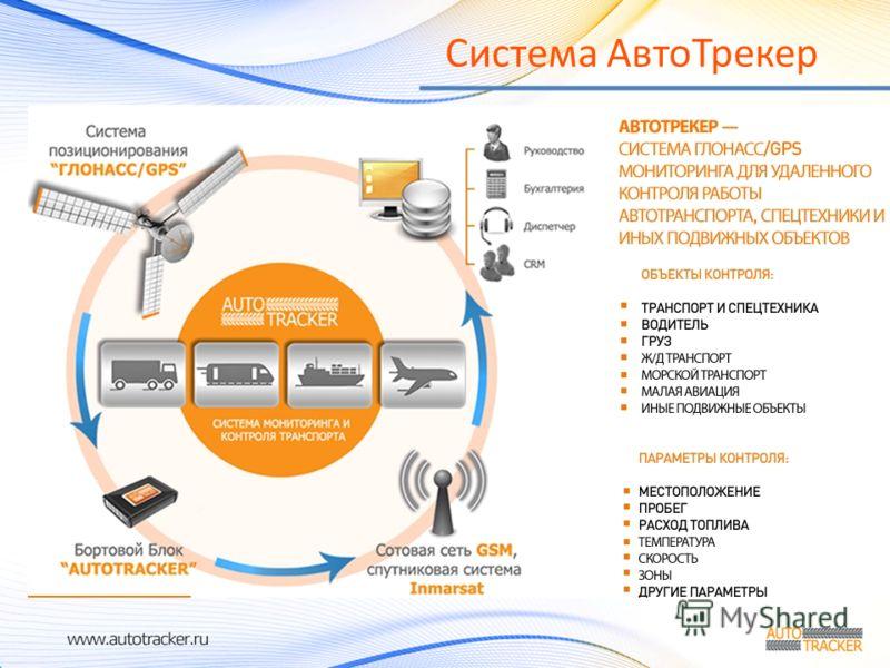 Система АвтоТрекер