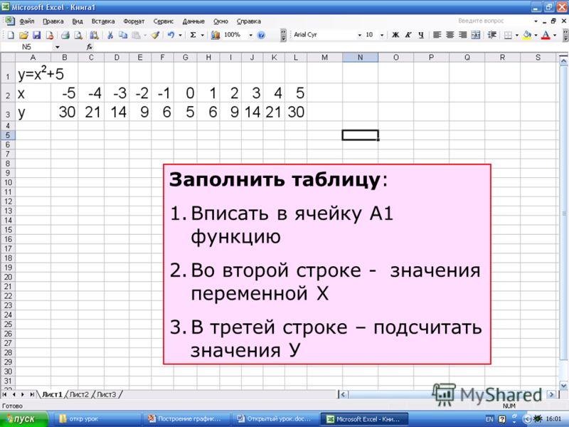 Заполнить таблицу: 1.Вписать в ячейку А1 функцию 2.Во второй строке - значения переменной Х 3.В третей строке – подсчитать значения У
