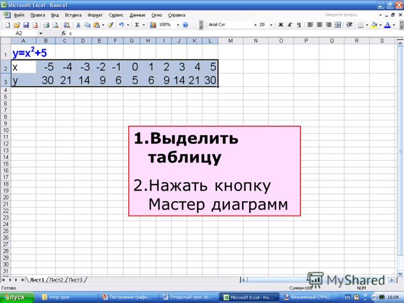 1.Выделить таблицу 2.Нажать кнопку Мастер диаграмм