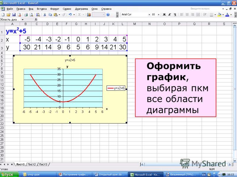 Оформить график, выбирая пкм все области диаграммы