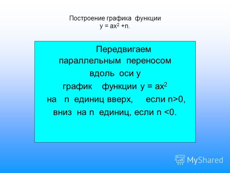 Построение графика функции у = ах 2 +n. Передвигаем параллельным переносом вдоль оси у график функции у = ах 2 на n единиц вверх, если n>0, вниз на n единиц, если n
