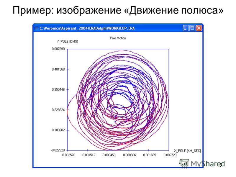 5 Пример: изображение «Движение полюса»