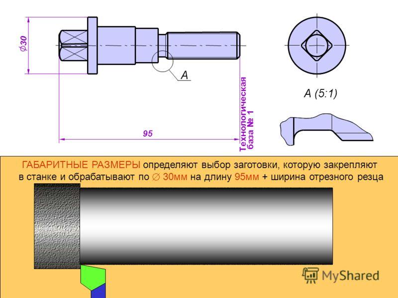 А А (5:1) 30 95 Технологическая база 1 ГАБАРИТНЫЕ РАЗМЕРЫ определяют выбор заготовки, которую закрепляют в станке и обрабатывают по Ж 30мм на длину 95мм + ширина отрезного резца
