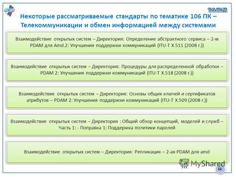 11 Некоторые рассматриваемые стандарты по тематике 106 ПК – Телекоммуникации и обмен информацией между системами Взаимодействие открытых систем – Директория: Определение абстрактного сервиса – 2-м PDAM для Аmd.2: Улучшения поддержки коммуникаций (ITU