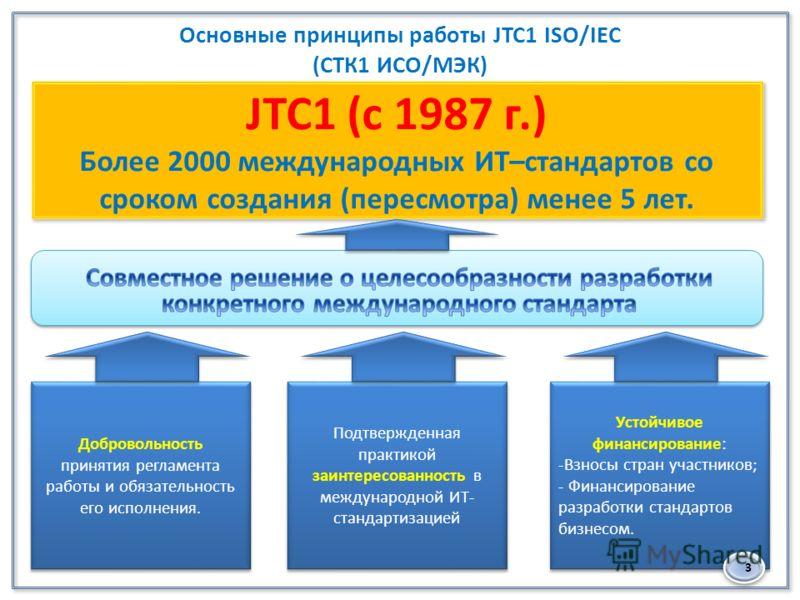 JTC1 (с 1987 г.) Более 2000 международных ИТ–стандартов со сроком создания (пересмотра) менее 5 лет. JTC1 (с 1987 г.) Более 2000 международных ИТ–стандартов со сроком создания (пересмотра) менее 5 лет. Добровольность принятия регламента работы и обяз