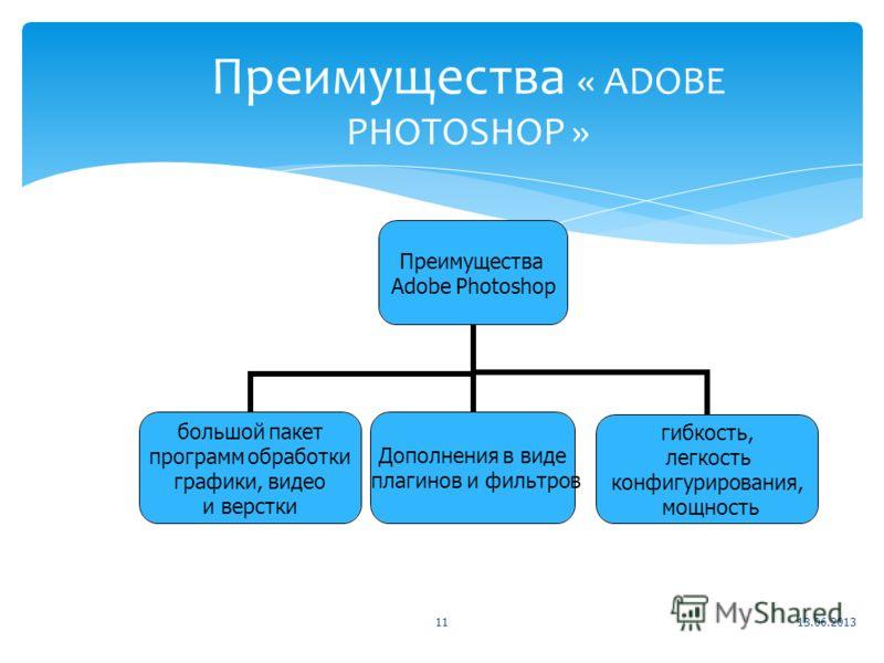 Преимущества « ADOBE PHOTOSHOP » Преимущества Adobe Photoshop большой пакет программ обработки графики, видео и верстки Дополнения в виде плагинов и фильтров гибкость, легкость конфигурирования, мощность 13.06.201311