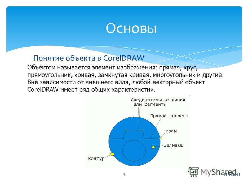 Основы Понятие объекта в CorelDRAW 13.06.20138 Объектом называется элемент изображения: прямая, круг, прямоугольник, кривая, замкнутая кривая, многоугольник и другие. Вне зависимости от внешнего вида, любой векторный объект CorelDRAW имеет ряд общих