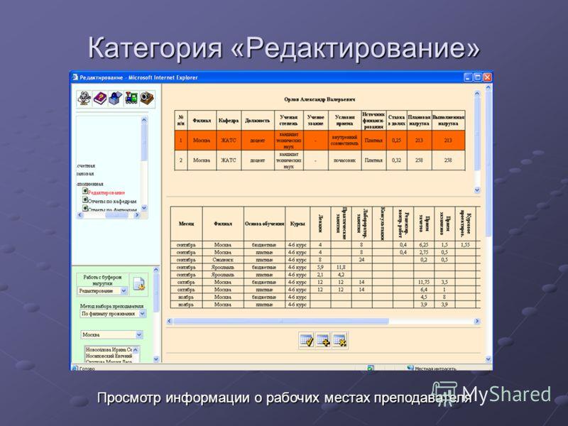 Категория «Редактирование» Просмотр информации о рабочих местах преподавателя