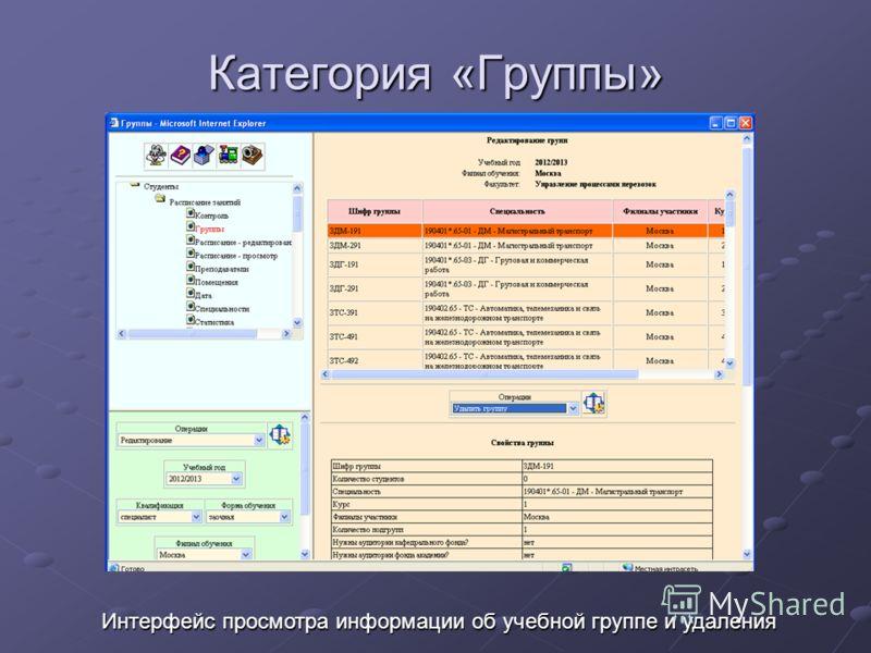 Категория «Группы» Интерфейс просмотра информации об учебной группе и удаления