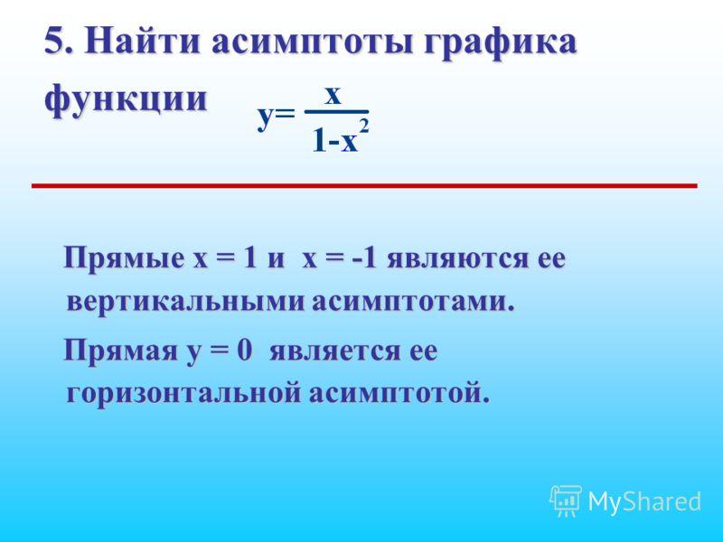 5. Найти асимптоты графика функции Прямые x = 1 и x x x x = -1 являются ее вертикальными асимптотами. Прямая у = 0 я я я является ее горизонтальной асимптотой.
