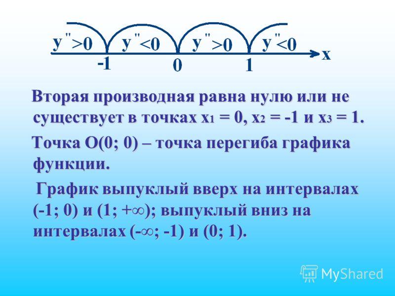 Вторая производная равна нулю или не существует в точках x1 = 0, x2 = -1 и x3 = 1. Точка О(0; 0) – точка перегиба графика функции. График выпуклый вверх на интервалах (-1; 0) и (1; +); выпуклый вниз на интервалах (-; -1) и (0; 1).