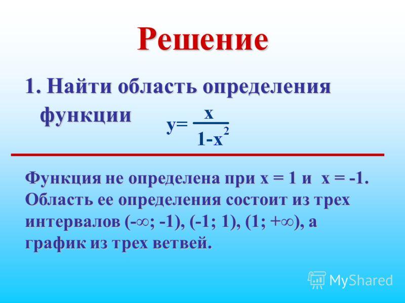 Решение 1. Найти область определения функции Функция не определена при x = 1 и x = -1. Область ее определения состоит из трех интервалов (-; -1), (-1; 1), (1; +), а график из трех ветвей.