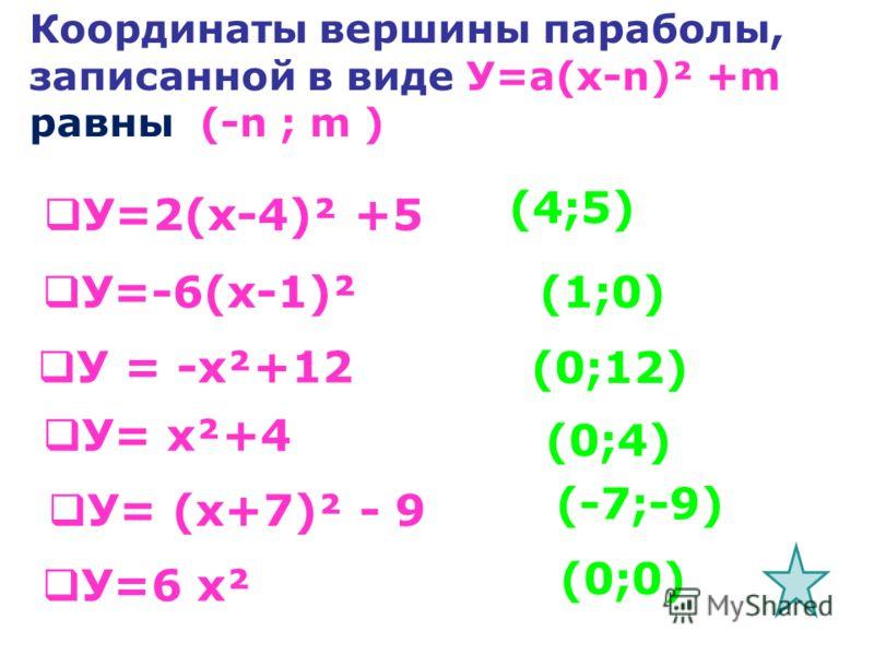 Координаты вершины параболы, записанной в виде У=а(х-n)² +m равны (-n ; m ) У=2(х-4)² +5 У=-6(х-1)² У = -х²+12 У= х²+4 У= (х+7)² - 9 У=6 х² (4;5) (1;0) (0;12) (0;4) (-7;-9) (0;0)