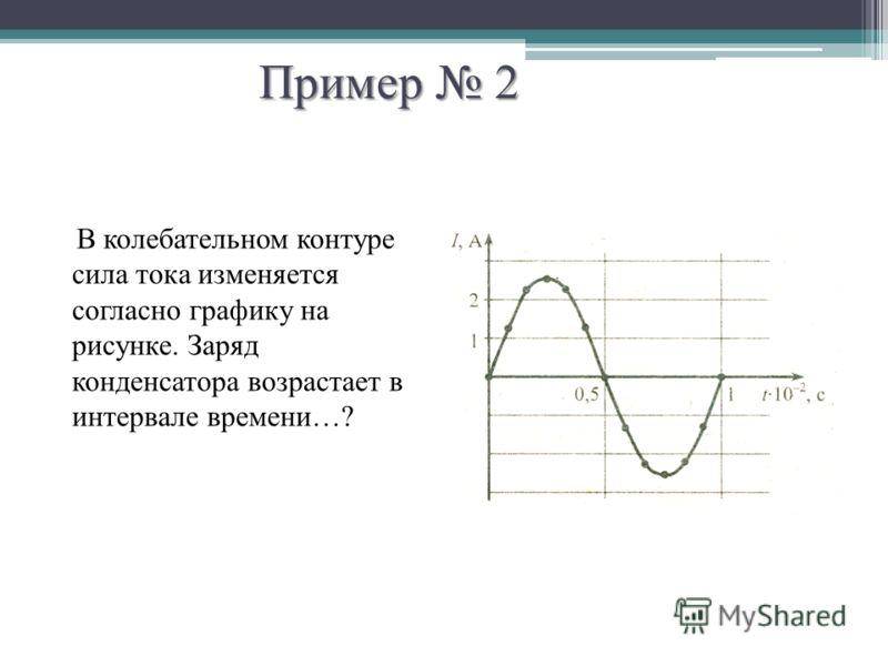 Пример 2 В колебательном контуре сила тока изменяется согласно графику на рисунке. Заряд конденсатора возрастает в интервале времени…?