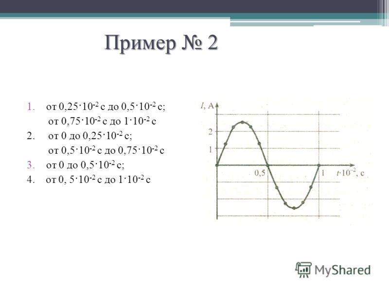 Пример 2 1.от 0,25·10 -2 с до 0,5·10 -2 с; от 0,75·10 -2 с до 1·10 -2 с 2. от 0 до 0,25·10 -2 с; от 0,5·10 -2 с до 0,75·10 -2 с 3.от 0 до 0,5·10 -2 с; 4. от 0, 5·10 -2 с до 1·10 -2 с