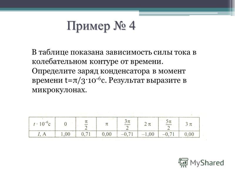 Пример 4 В таблице показана зависимость силы тока в колебательном контуре от времени. Определите заряд конденсатора в момент времени t=π/3·10 -6 с. Результат выразите в микрокулонах.