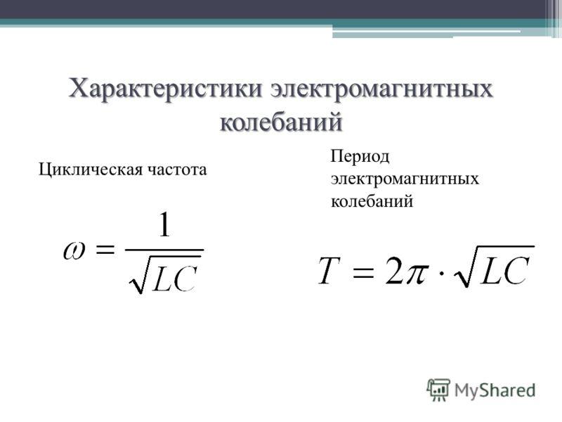 Характеристики электромагнитных колебаний Циклическая частота Период электромагнитных колебаний