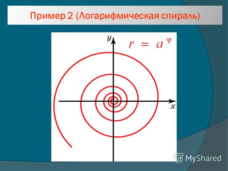 Пример 2 (Логарифмическая спираль)