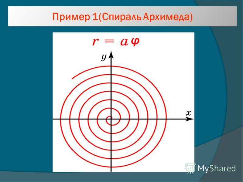 Пример 1(Спираль Архимеда)