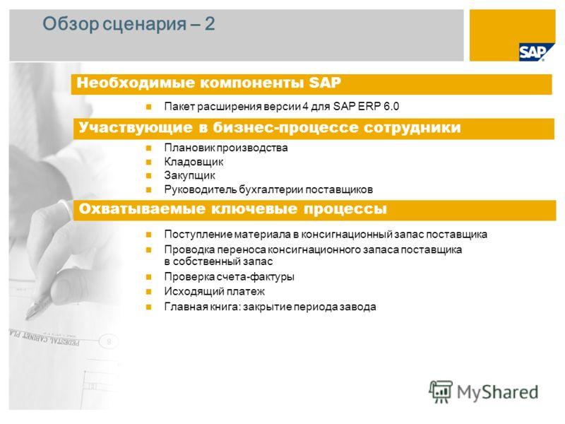Обзор сценария – 2 Пакет расширения версии 4 для SAP ERP 6.0 Плановик производства Кладовщик Закупщик Руководитель бухгалтерии поставщиков Поступление материала в консигнационный запас поставщика Проводка переноса консигнационного запаса поставщика в