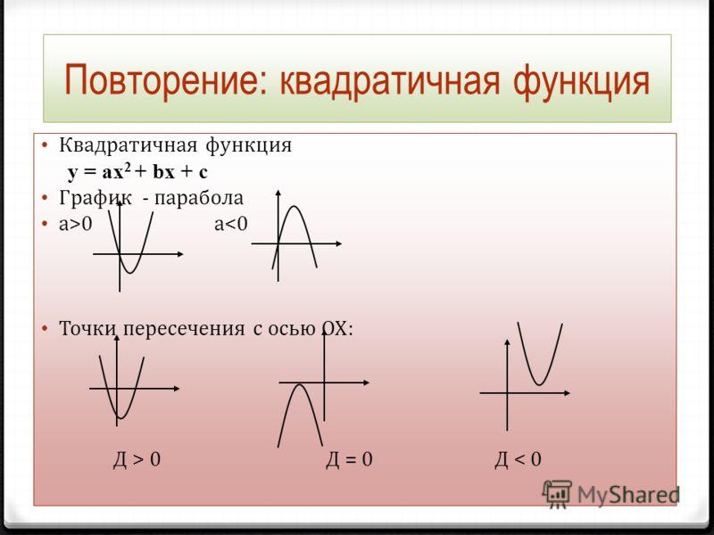 Повторение: квадратичная функция Квадратичная функция у = ах 2 + bх + с График - парабола а>0 а 0 Д = 0 Д < 0