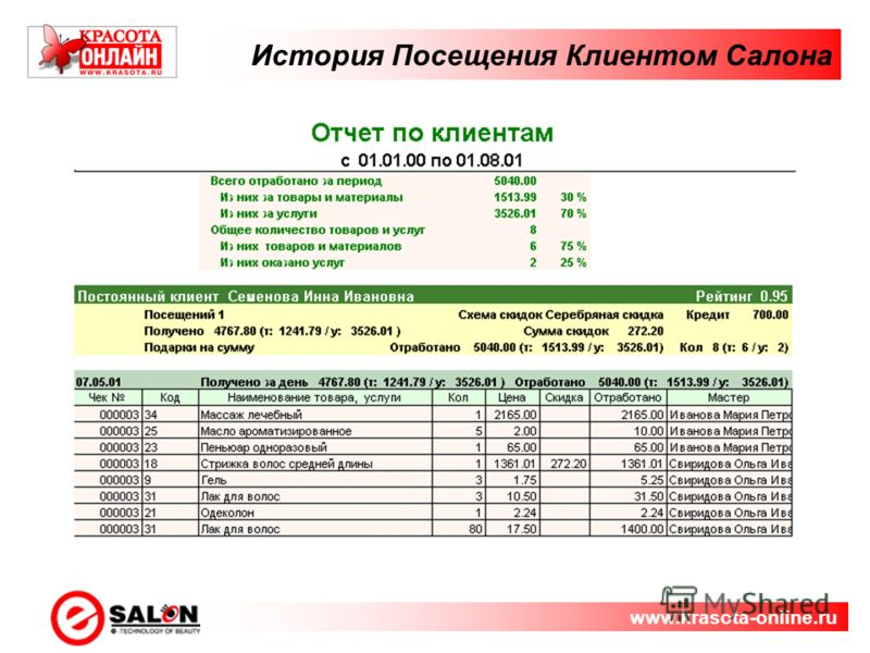 История Посещения Клиентом Салона www.krasota-online.ru