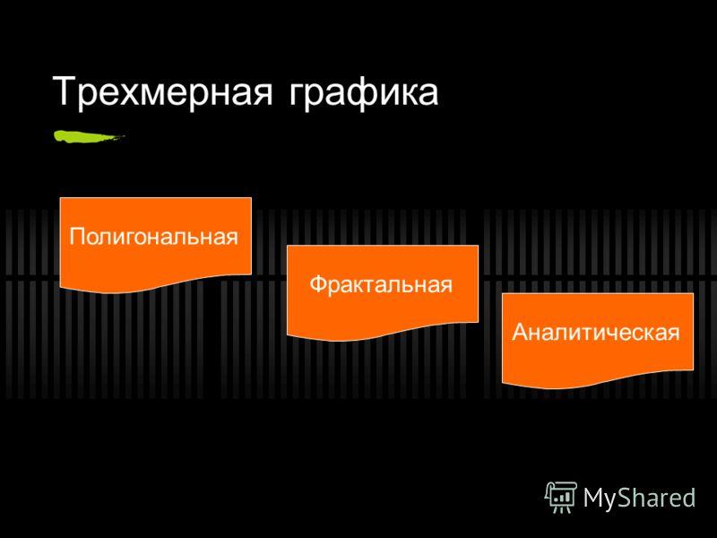 Трехмерная графика ФрактальнаяПолигональнаяАналитическая