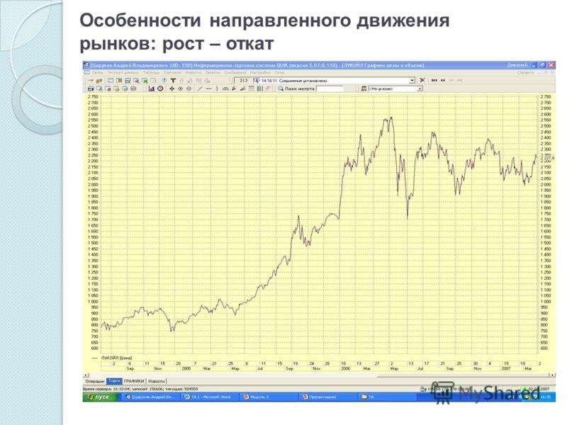 Особенности направленного движения рынков: рост – откат