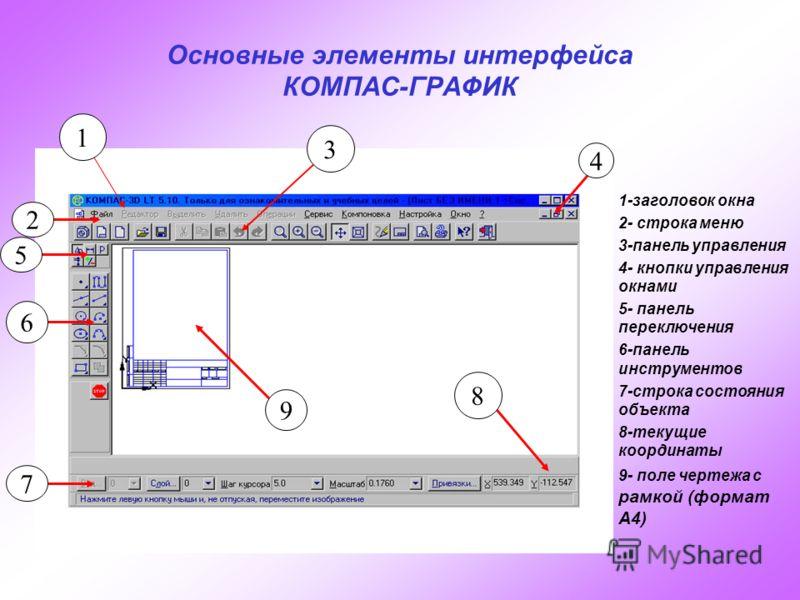 Основные элементы интерфейса КОМПАС-ГРАФИК 1-заголовок окна 2- строка меню 3-панель управления 4- кнопки управления окнами 5- панель переключения 6-панель инструментов 7-строка состояния объекта 8-текущие координаты 9- поле чертежа с рамкой (формат А