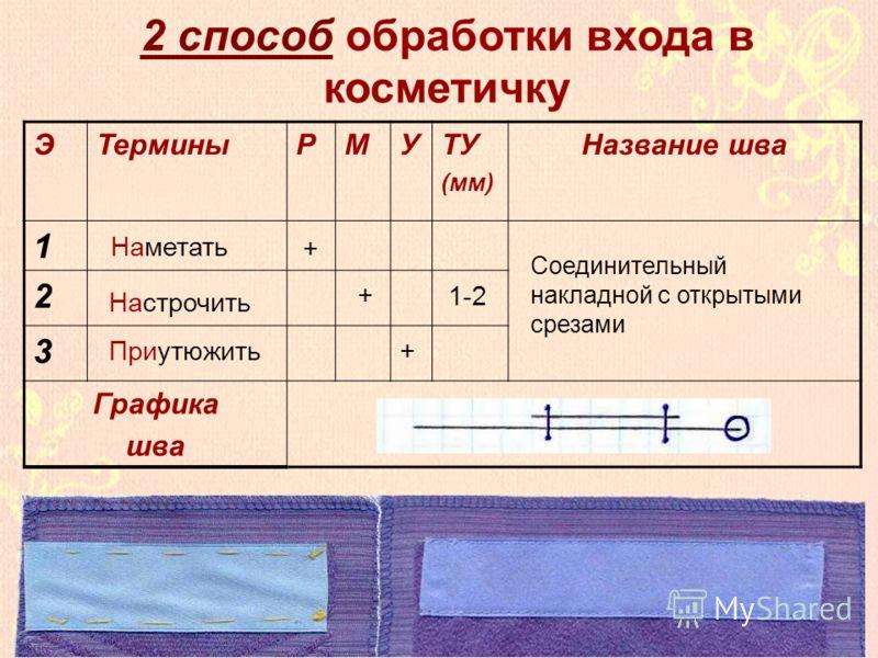 2 способ обработки входа в косметичку ЭТерминыРМУТУ (мм) Название шва 1 2 3 Графика шва Наметать Настрочить Приутюжить + + + 1-2 Соединительный накладной с открытыми срезами