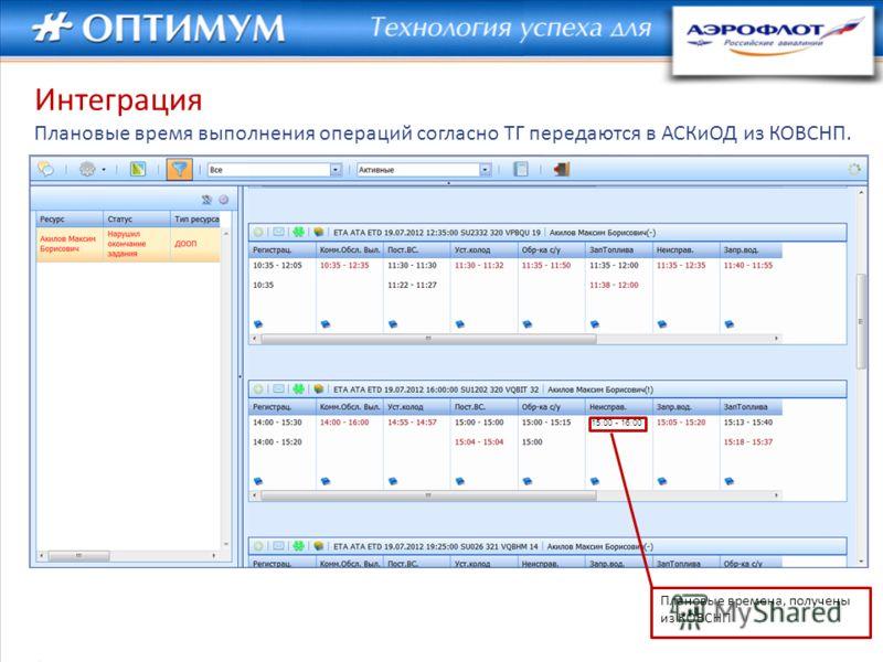 15:00 - 16:00 Плановые времена, получены из КОВСНП Интеграция Плановые время выполнения операций согласно ТГ передаются в АСКиОД из КОВСНП.