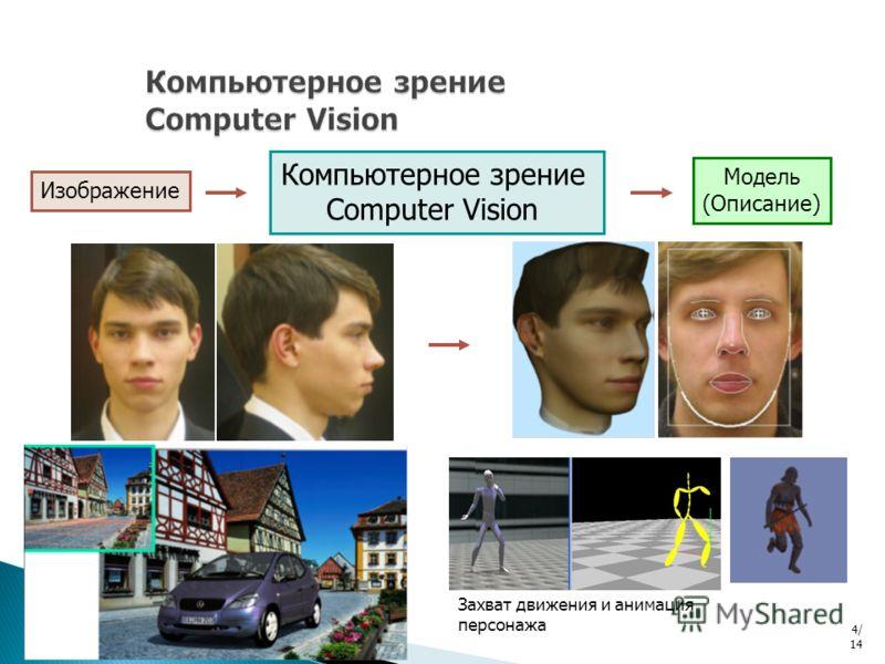 Захват движения и анимация персонажа Компьютерное зрение Computer Vision Изображение Модель (Описание) 4/ 14
