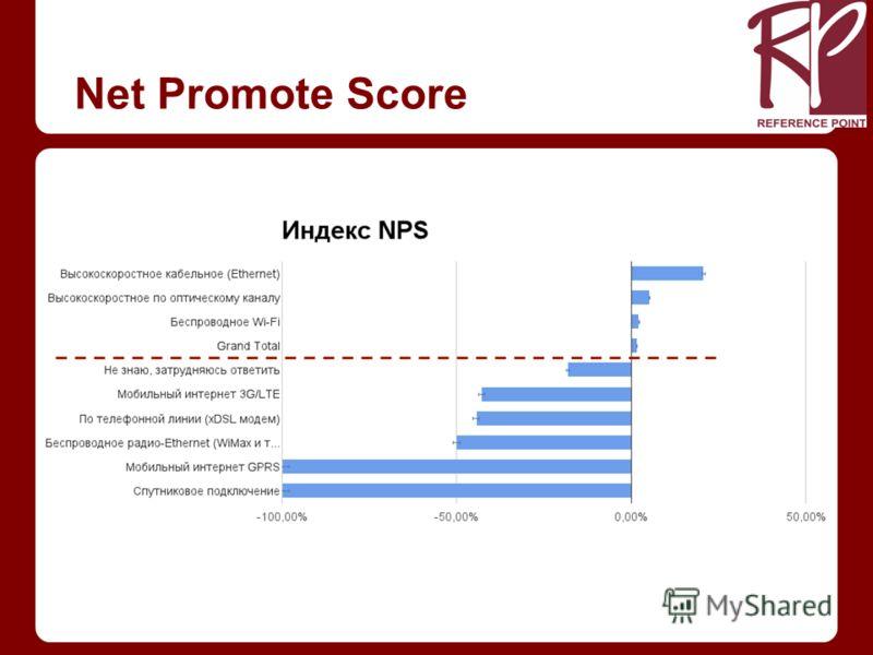 Net Promote Score