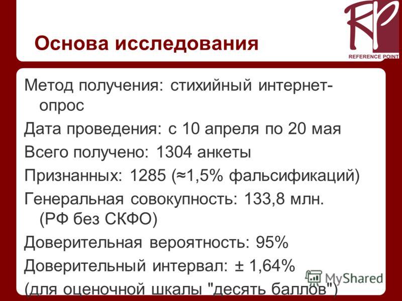 Основа исследования Метод получения: стихийный интернет- опрос Дата проведения: с 10 апреля по 20 мая Всего получено: 1304 анкеты Признанных: 1285 (1,5% фальсификаций) Генеральная совокупность: 133,8 млн. (РФ без СКФО) Доверительная вероятность: 95%