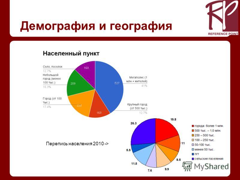 Демография и география Перепись населения 2010 ->
