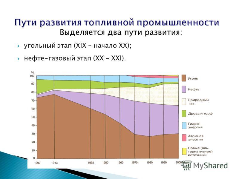 Выделяется два пути развития: угольный этап (XIX – начало XX); нефте-газовый этап (XX – XXI).