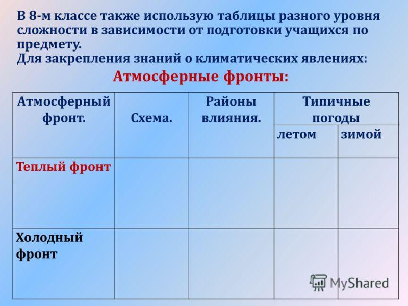 В 8-м классе также использую таблицы разного уровня сложности в зависимости от подготовки учащихся по предмету. Для закрепления знаний о климатических явлениях: Атмосферные фронты: Атмосферный фронт.Схема. Районы влияния. Типичные погоды летомзимой Т