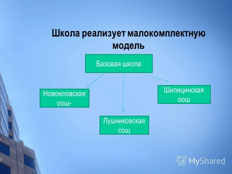 Школа реализует малокомплектную модель Базовая школа Новоеловская оош- Лушниковская сош Шипицинская оош
