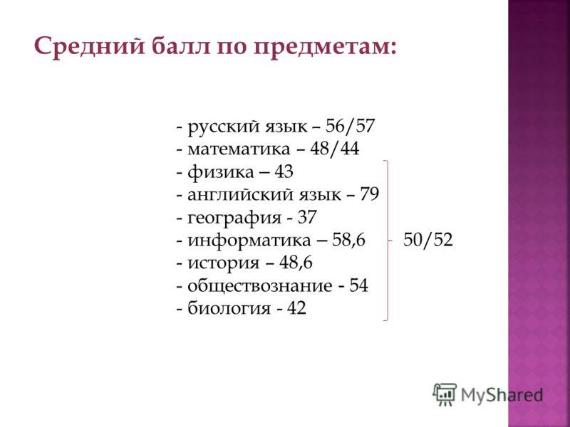 Средний балл по предметам: - русский язык – 56/57 - математика – 48/44 - физика – 43 - английский язык – 79 - география - 37 - информатика – 58,6 50/52 - история – 48,6 - обществознание - 54 - биология - 42