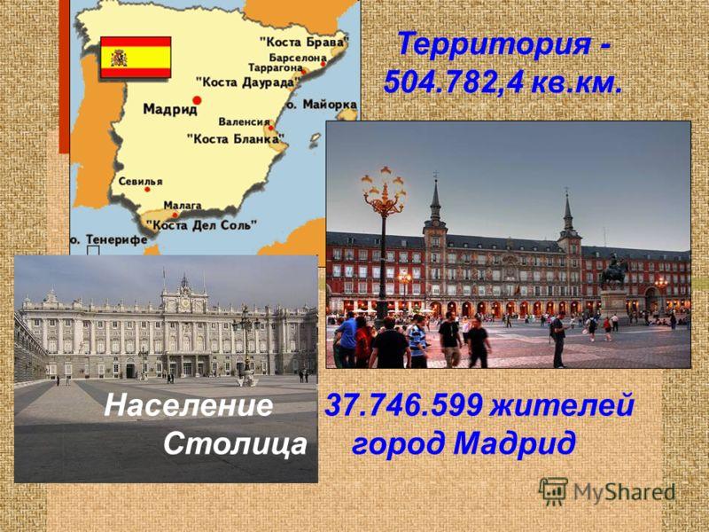 Территория - 504.782,4 кв.км. Население 37.746.599 жителей Столица город Мадрид